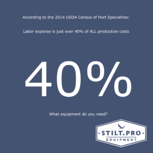 labor force breakdown for wholesale nurseries